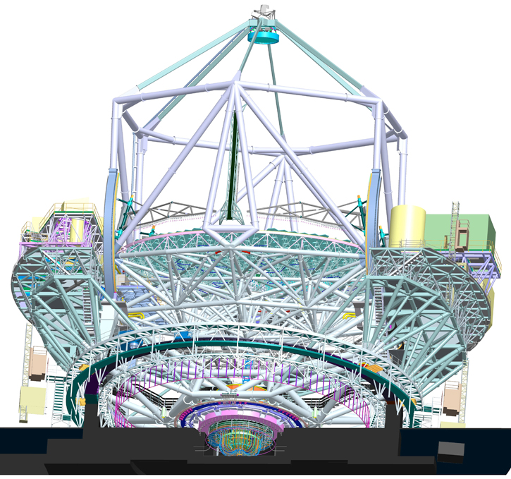 図5 基本設計が進められた望遠鏡本体構造の全体図