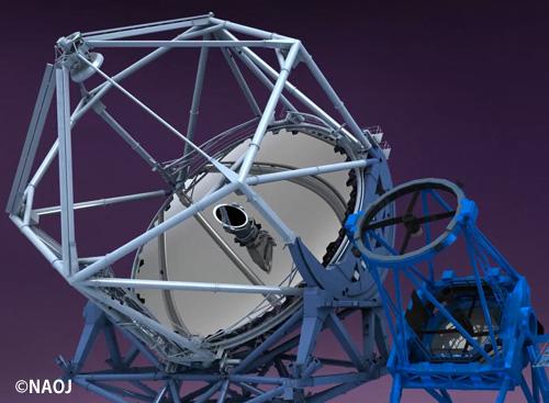 図2:TMT(左)とすばる望遠鏡(右)の大きさ比べ。望遠鏡本体の高さは、TMTでは51m、すばる望遠鏡では22m、重量はTMTでは2300トン、すばる望遠鏡では560トンです。