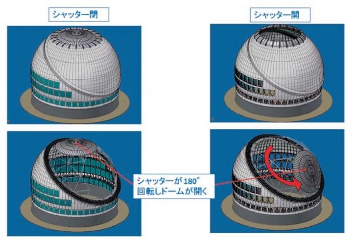 ドーム構造の概略図